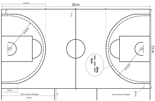 surface de jeu basket